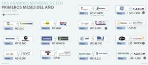 multinacionales052-1000